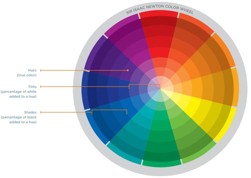 Choosing the best color scheme for the presentation for Color wheel schemes