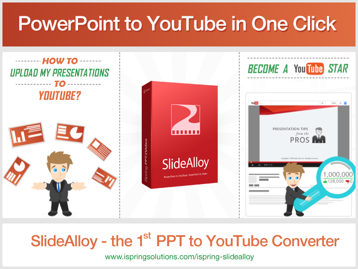 upload powerpoint to youtube with newly released ispring river, Powerpoint templates