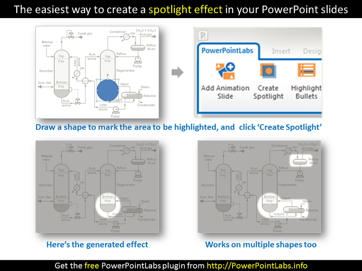 Create a spotlight in PowerPoint with PowerPoint Labs