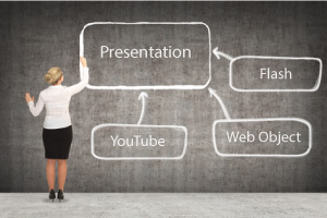 How to Embed an Iframe or HTML in a PowerPoint Presentation