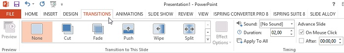 The transition effects on the PowerPoint ribbon