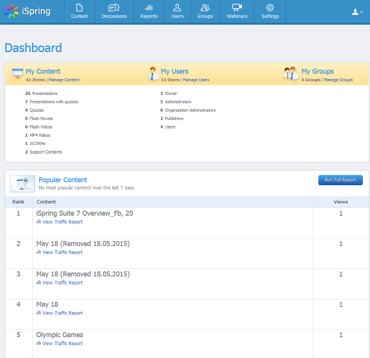 Picture 3: iSpring Learn LMS Dashboard