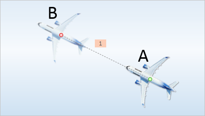 Picture 13: Motion path example in PowerPoint