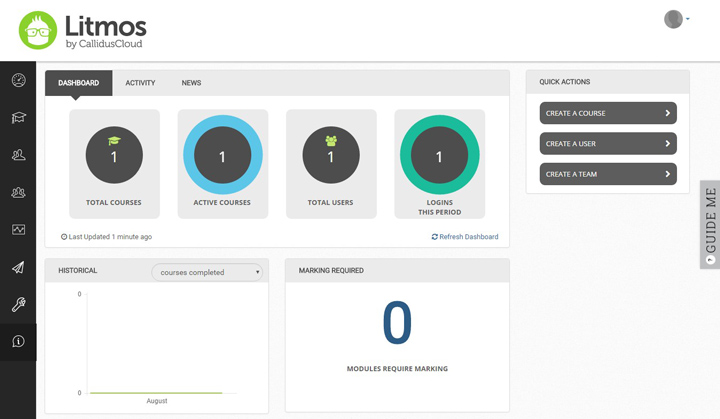 The administrator dashboard in Litmos
