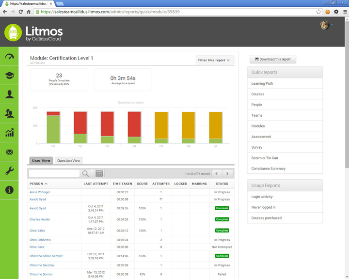 The reports page in Litmos