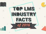 Top LMS industry facts