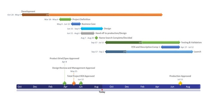 Screenshot of Office Timeline