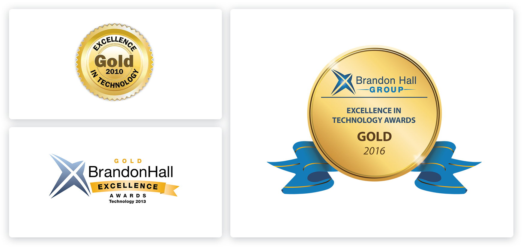 iSpring has three Gold Brandon Hall Awards