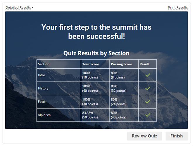 Quiz results by question groups