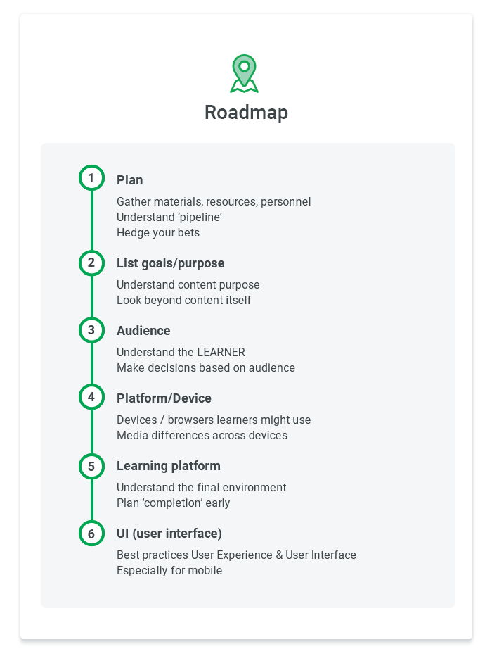 How to make a content roadmap