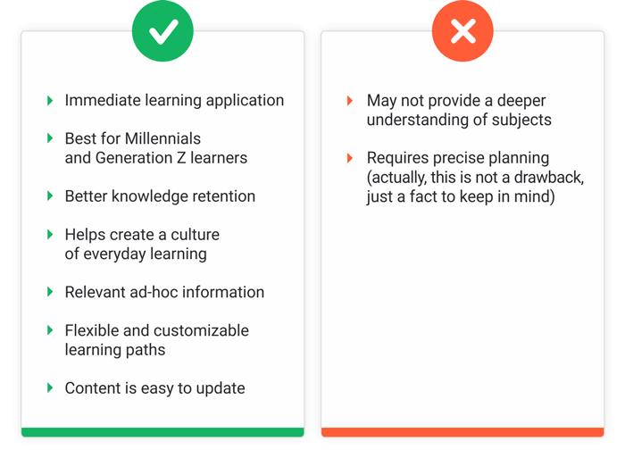 Pros and cons of microlearning