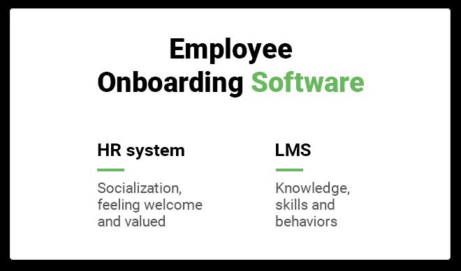 HR system & LMS