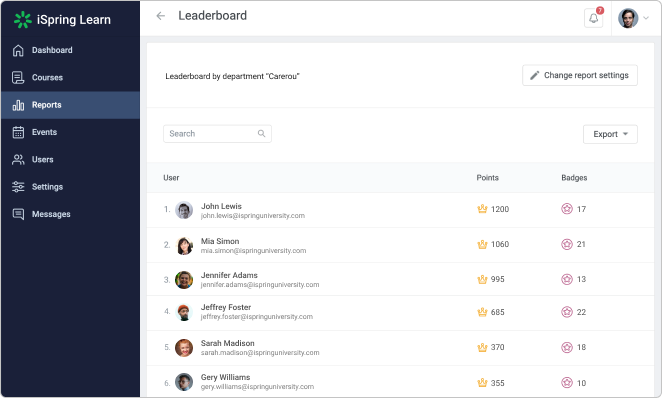 Leaderboards in iSpring Learn