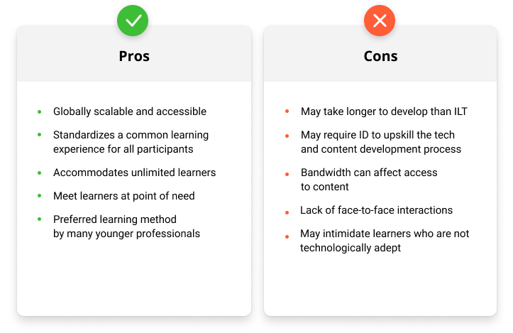 Pros and Cons of online courses