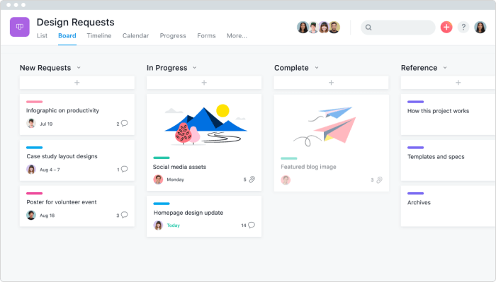Asana for remote working