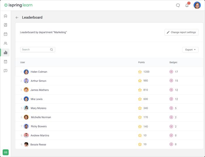 Relatório de avaliações de usuários no iSpring Learn