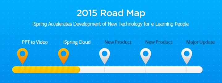 Roadmap of development of new e-Learning technologies in 2015