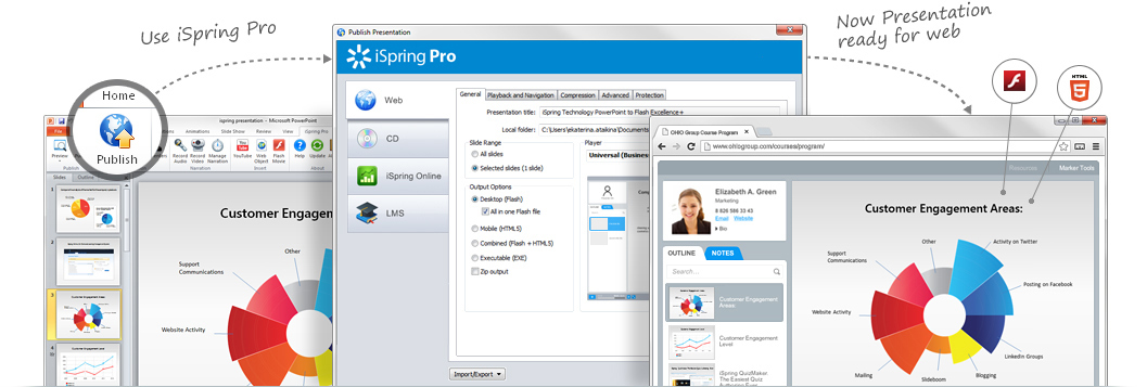 make online presentations in powerpoint with ispring