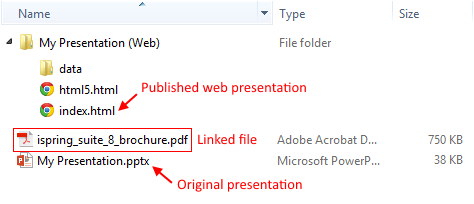 When you publish your PPT presentation, the published file will reside on one level deeper in folder structure and relative links won't work.
