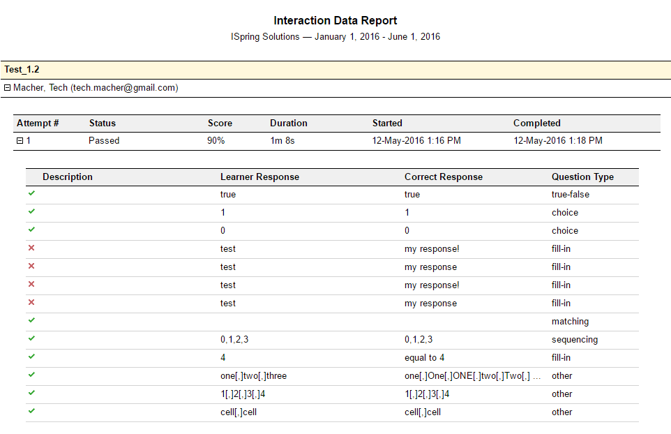 See the question details report in Firmwater LMS